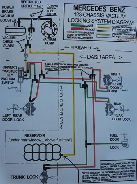 mercedes benz w e wiring diagram mercedes mercedes benz w124 230e wiring diagram the wiring on mercedes benz w124 230e wiring diagram